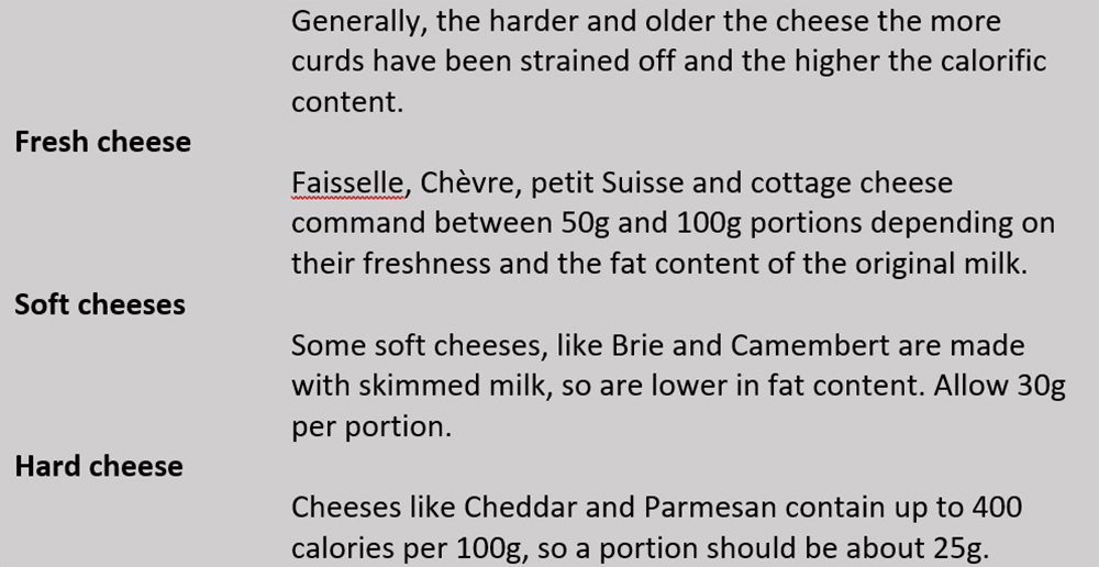 Table of cheese types and calorific value